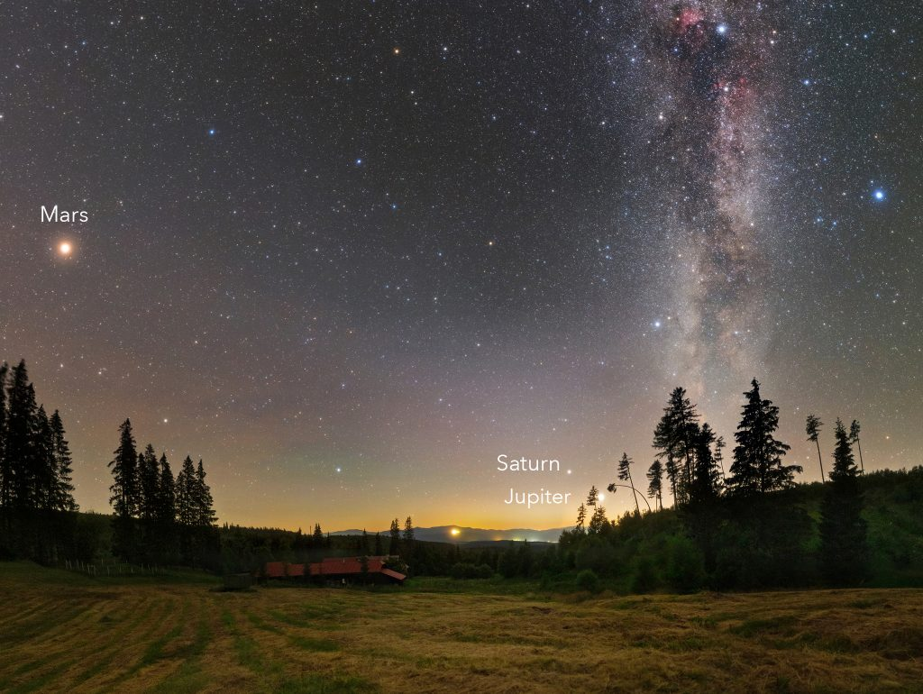 Mliečna cesta, Jupiter, Saturn a Mars v zodiakálnom svetle na Troch studničkách