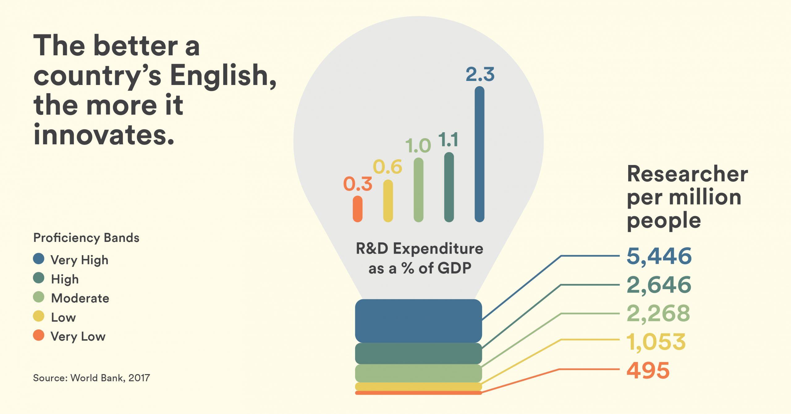 Infografika inovácií